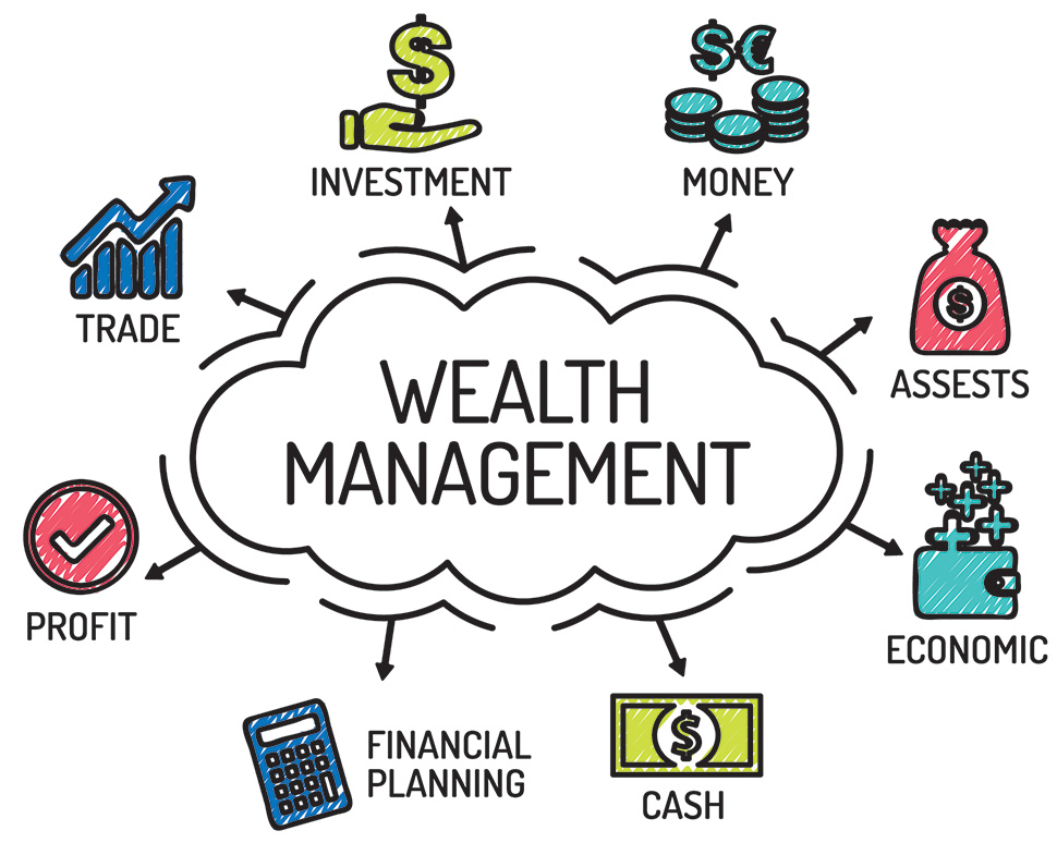 Is a Career in Wealth Management or Financial Planning Right for You? |  Robert Gordon & Associates, Inc
